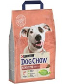 Purina Dog Chow Adult Sensitive Łosoś 2,5kg